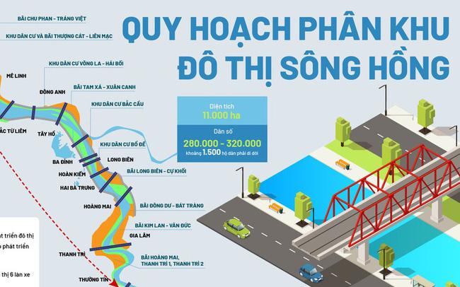 quy-hoach-phan-khu-do-thi-song-Hong